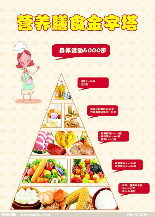 儿童营养膳食分析系统保证儿童影响均衡